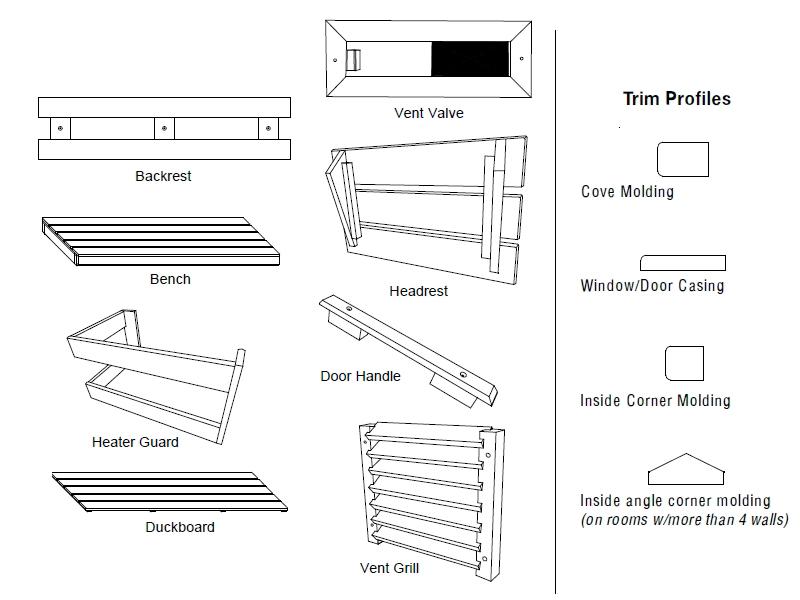 finlandia sauna wiring diagram wiring diagram and schematics Light Switch Wiring Diagram Light Switch Wiring Diagram