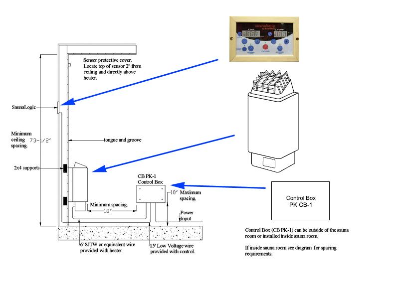 Junior Heater - Sauna heater wiring diagram